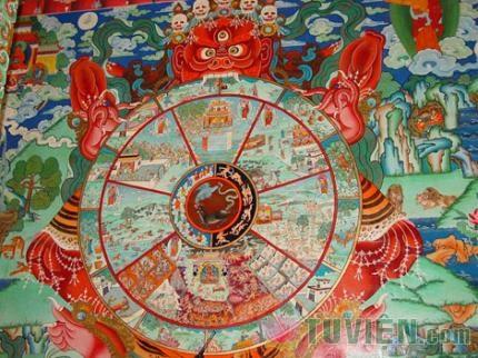 Nghiên cứu so sánh học thuyết về Nghiệp trong Bà La Môn Giáo, Kỳ Na Giáo, và Phật Giáo